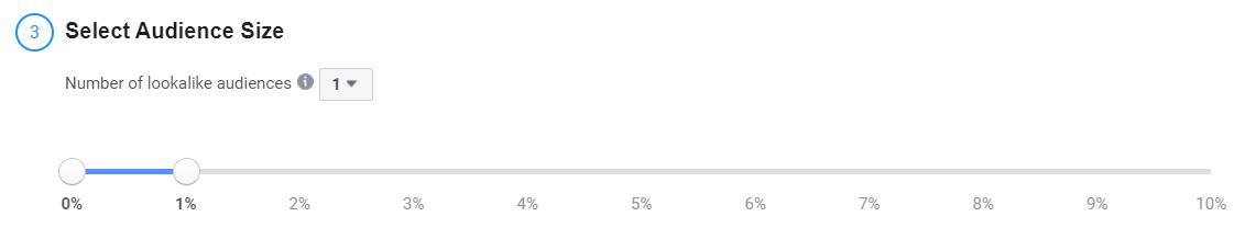 sự giống nhau của khán giả trên facebook